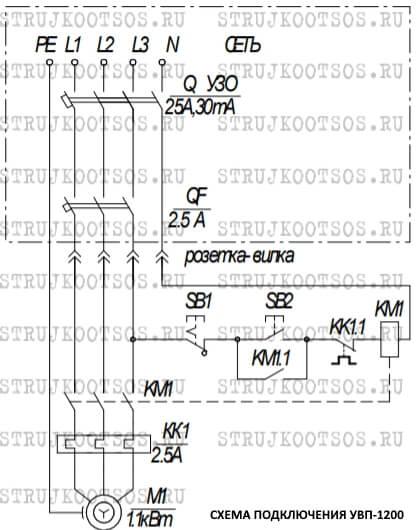 Установка вентиляционная пылеулавливающая УВП-1200