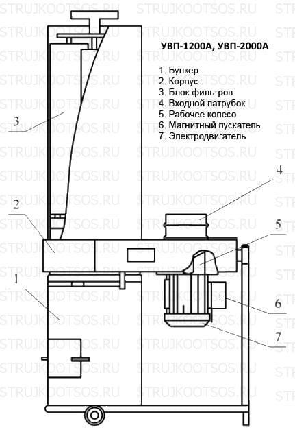 Схема УВП-1200А, УВП-2000А КОНСАР