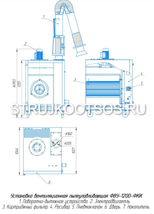 Фильтровентиляционная установка ФВУ-1200-ФКИ